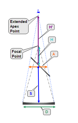 3437438-triangle5.PNG