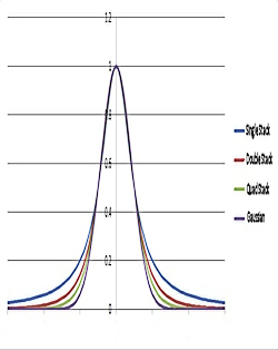 Compare curves 4.jpg
