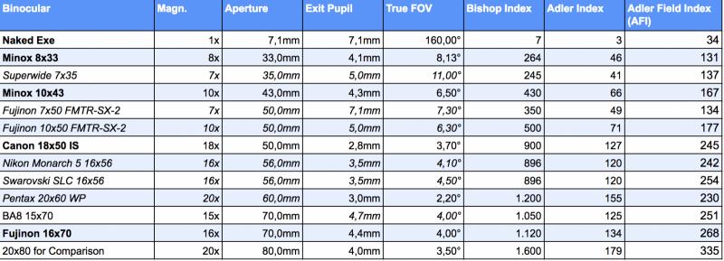 Adler Field Index comparison.png