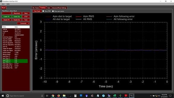 PWI4 tracking.jpg