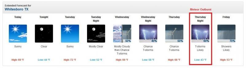 Meteor outburst forecast.jpg
