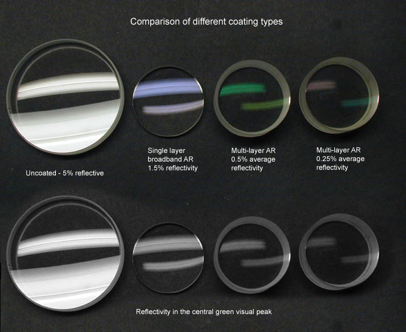 CoatingComparisons.jpg