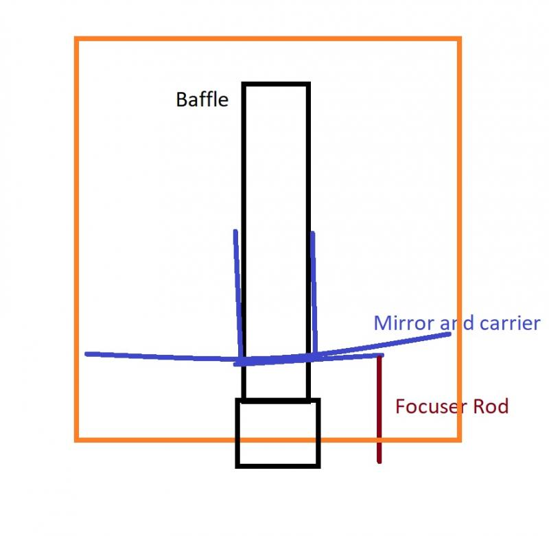 Mirror movement.jpg