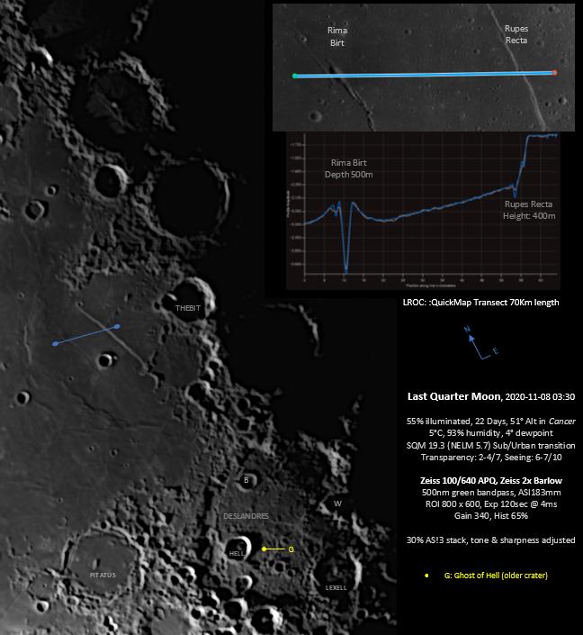 Last Quarter Moon-- E Nubium.png