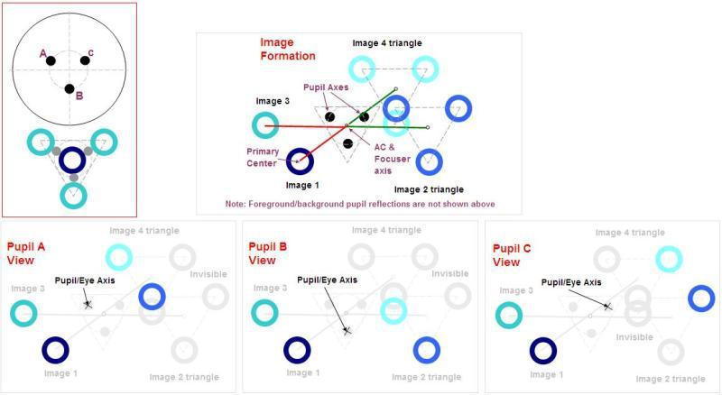 2809860-3_pupil_ac_3.JPG