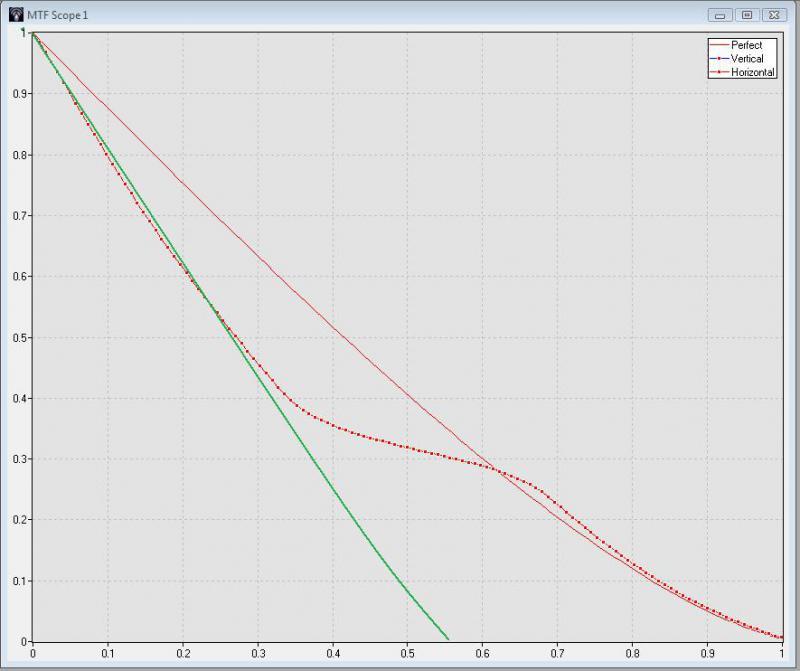 4958325-MFT C11 vs 6 inch APO.jpg