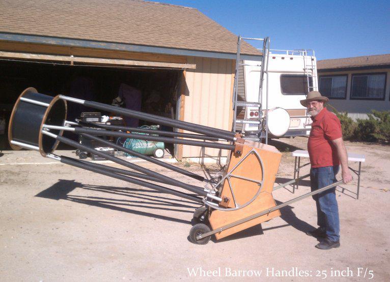 6255551-Obsession lifting by handles CN.jpg