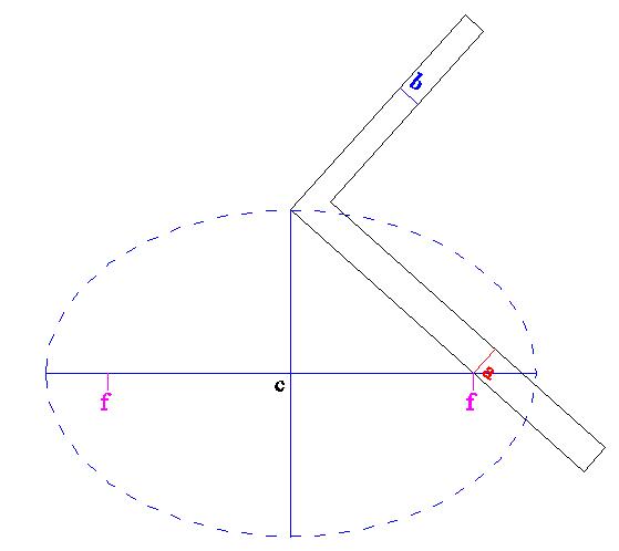 ellipse2.PNG