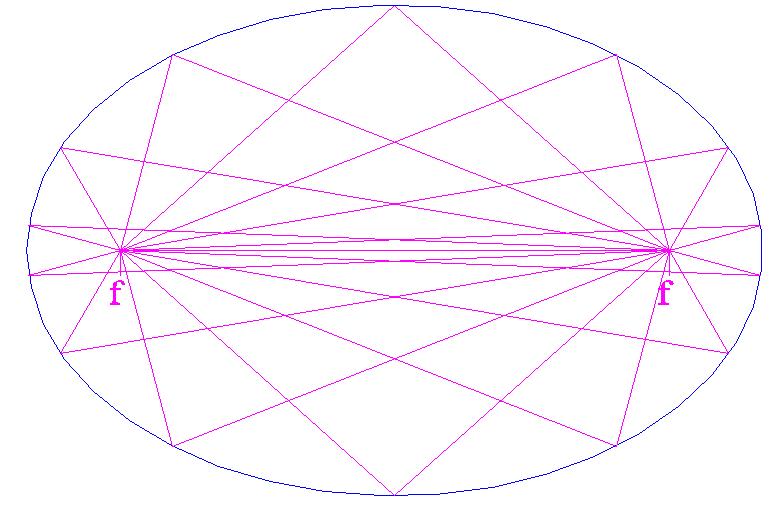 ellipse4.PNG
