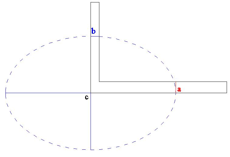 ellipse1.PNG