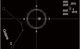 Sky Watcher - New Polar Scope.PNG