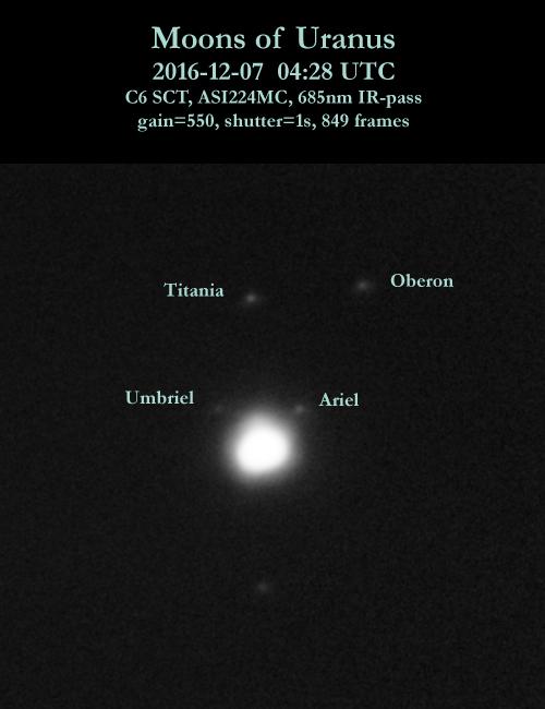 Uranus_Moons_C6_p.jpg