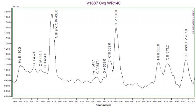 V1687 Cyg WR140.png