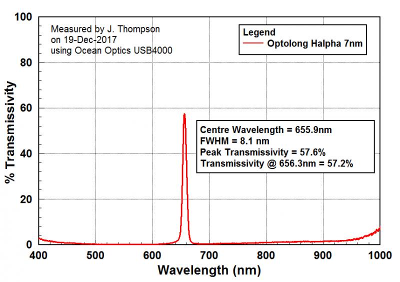 optolong Halpha7nm spectrum.png