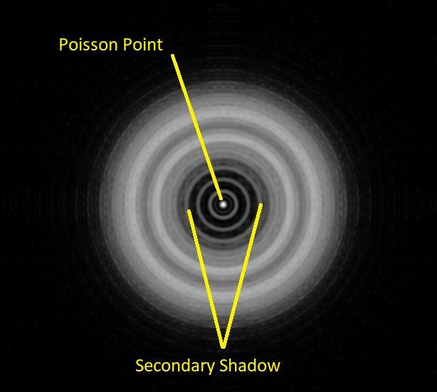 Poisson Point.jpg