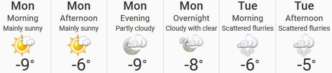 36 hour Forecast.jpg