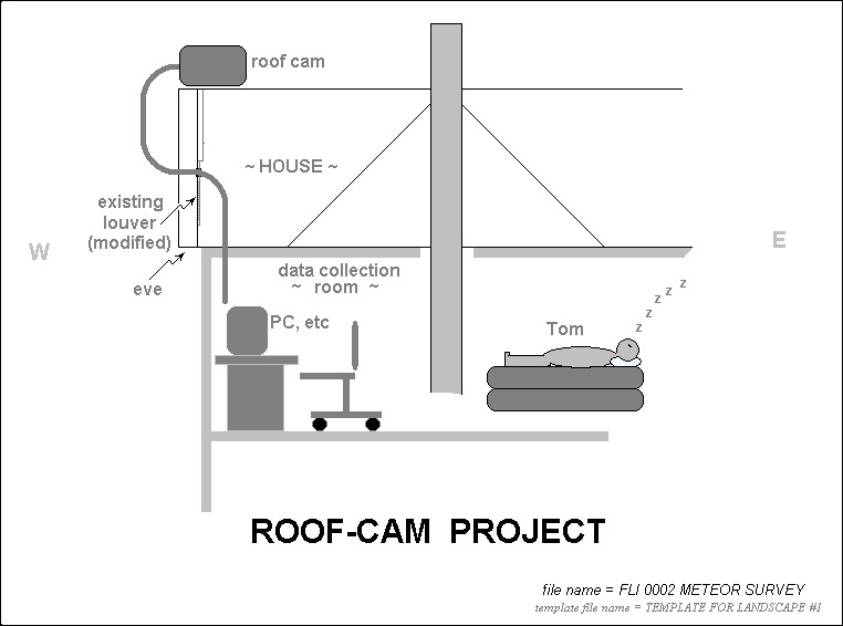 12 Toms Roof-Cam Operational.jpg
