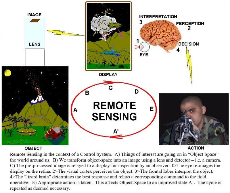 30.0 Toms Generic Remote Sensing Slide.jpg