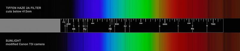 2 Tifen Haze 2A UV Filter scaled_filtered.jpg