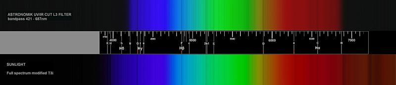 3 Astronomik UV-IR Cut L3 Filter scaled_filtered.jpg