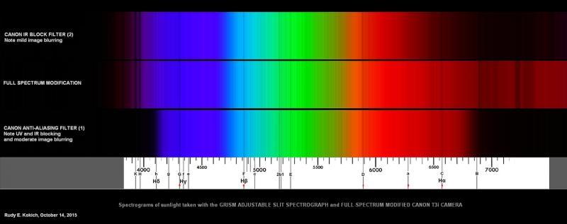1 Canon filters combined spectrum.jpg