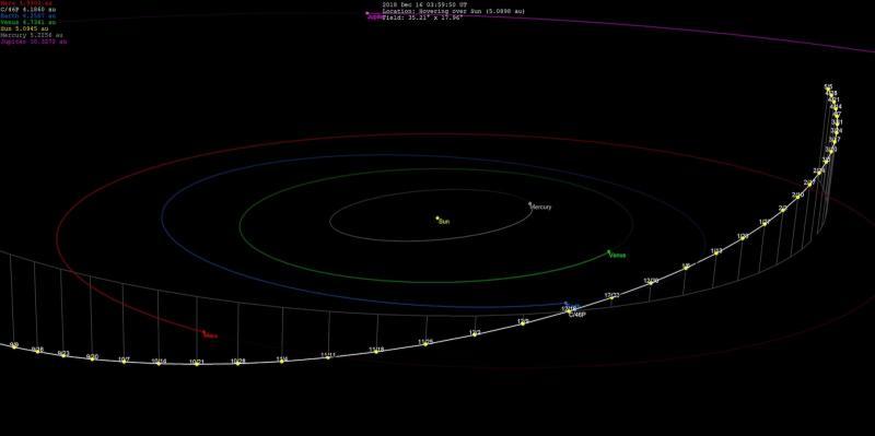 2880px-C46P-orbit.jpg