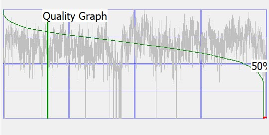 quality_graph_good.jpg