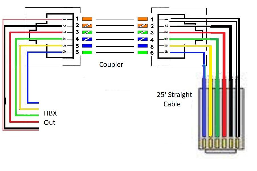 celestron hand controller cable extension  electronically