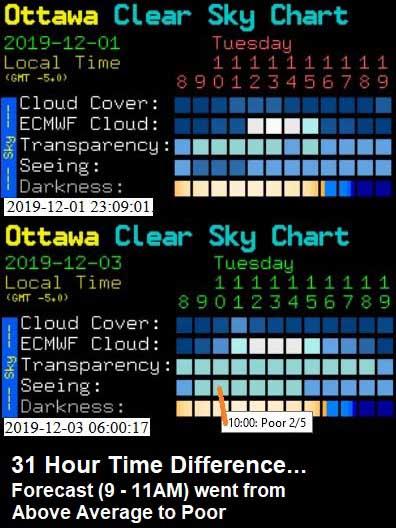 00 Clear Sky Chart Comparison.jpg