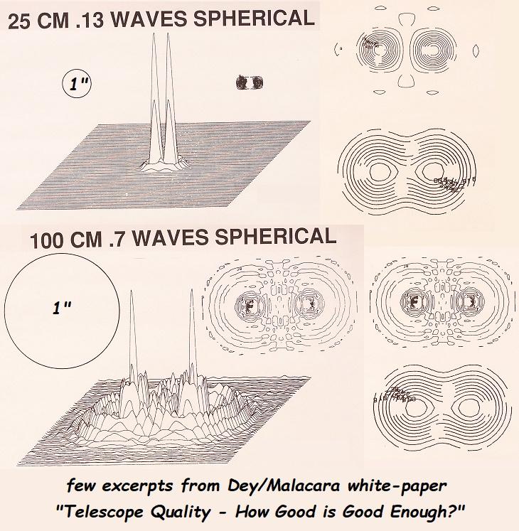 58 dey malacara white paper excerpts.jpg