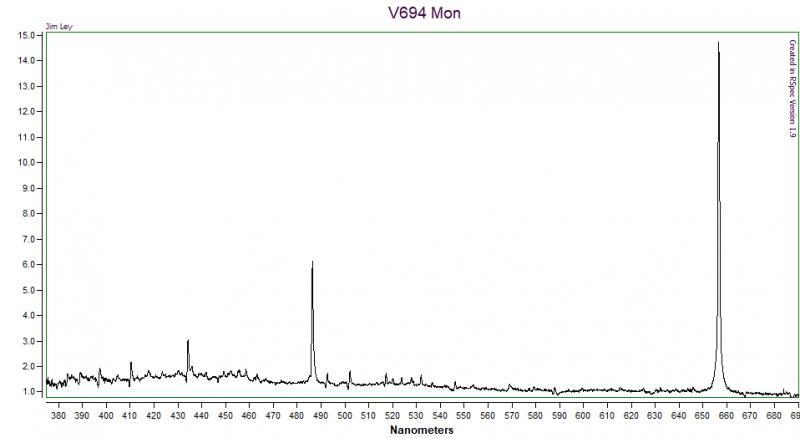 V694 Mon.png
