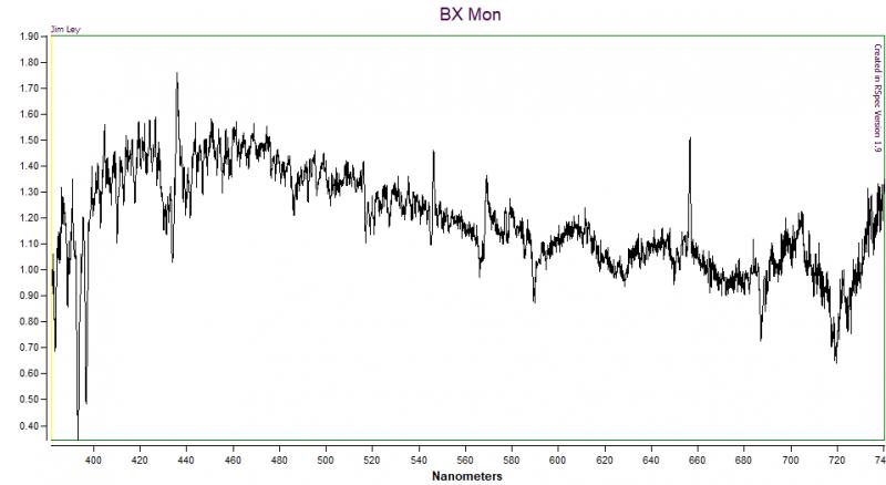 BX Mon.png