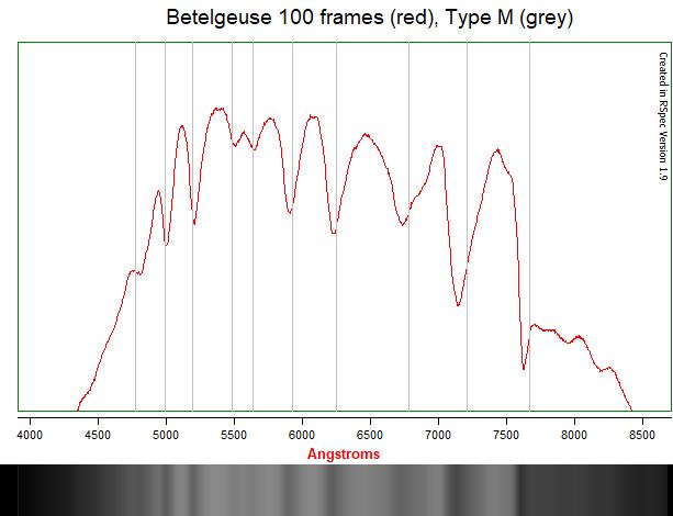 Betelgeuse 100 frames - offset2 .png