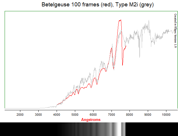 Betelgeuse 100 frames with M2i .png