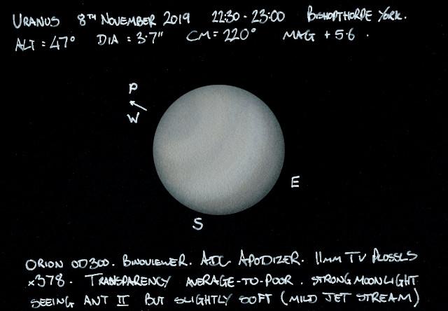 uranus 20.11.19 chrisnuttal.jpg
