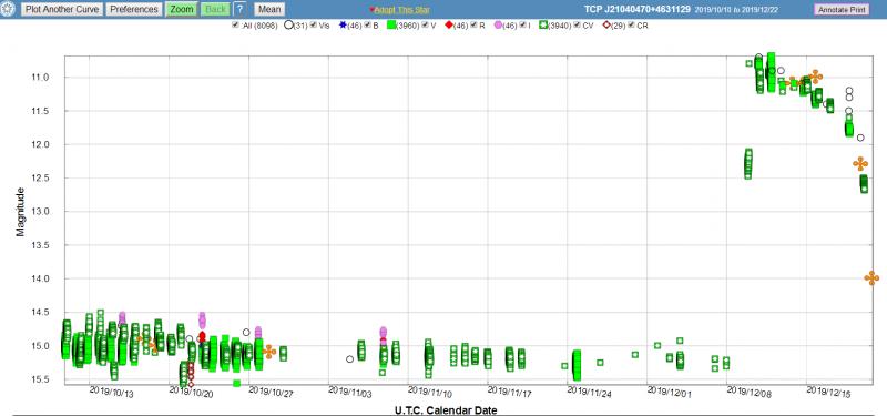 TCP J2104 Lightcurve 12-21-19.png