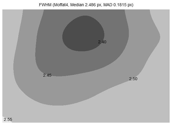 integration_Cropped_L_FWHM.jpg
