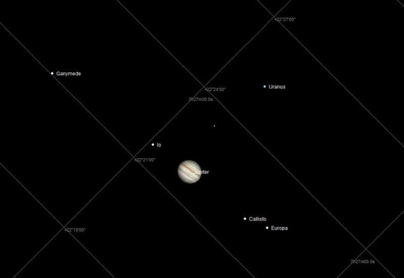 2-19-2038 914AM EST Jupiter-Uranus Closest.JPG