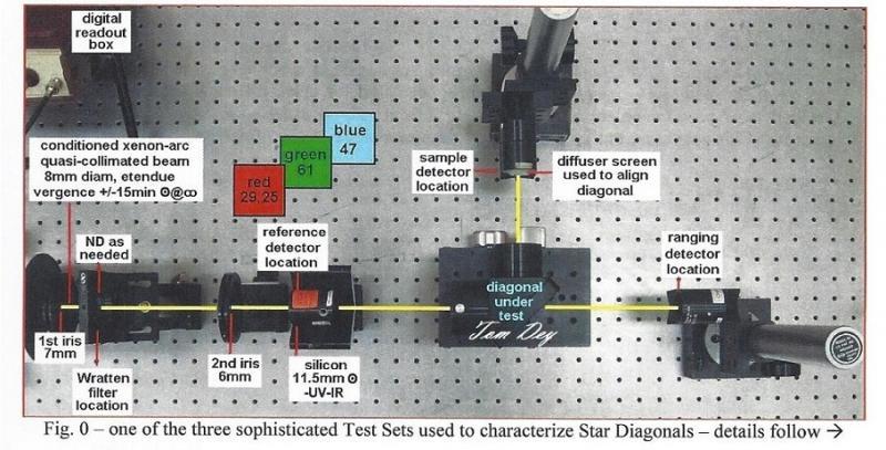 155 Star Diagonal Spectral Throughput Measurement 72.jpg