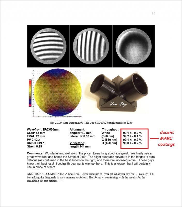152.1 eg star diagonal report page from Tom Dey's white paper.jpg