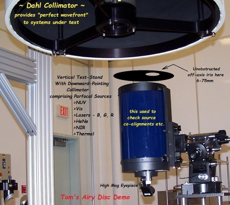 44 80 Lab Dahl Collimator annotated Tom's Parfocal Sources.jpg